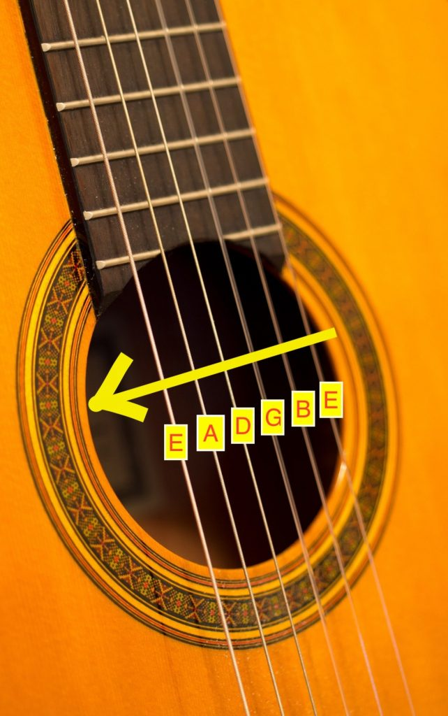 The Guitar Strings Names illustration 642x1024 - Guitar Strings Names - Understanding it A-Z for Beginners
