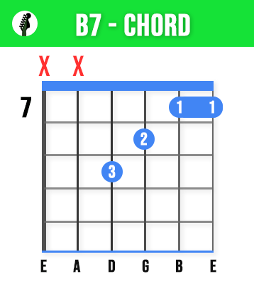B7 Guitar Chord - The B Guitar Chord - 3 Easy Ways & Tips To Play Like A Pro!