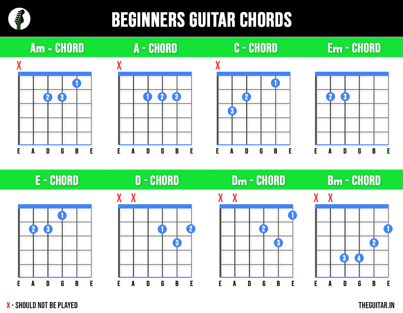 Beginners Basic Guitar Chords TheGuitar - Learn These 11 Basic Guitar Chords To Play Any Song - Beginners Guide