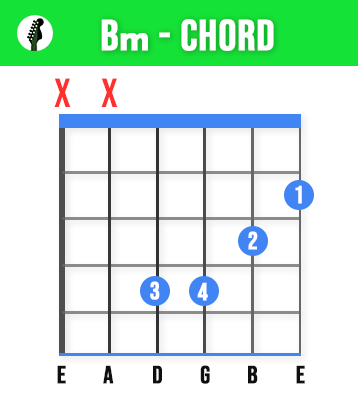Bm Guitar Chord - Learn These 11 Basic Guitar Chords To Play Any Song - Beginners Guide
