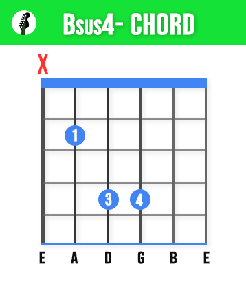 Bsus4 Guitar Chord - The B Guitar Chord - 3 Easy Ways & Tips To Play Like A Pro!