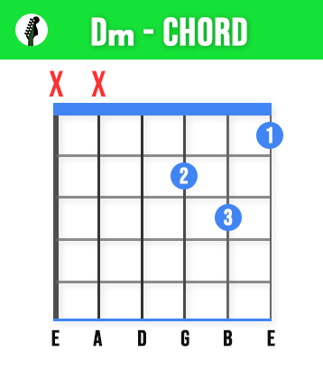 Dm Guitar Chord - Learn These 11 Basic Guitar Chords To Play Any Song - Beginners Guide