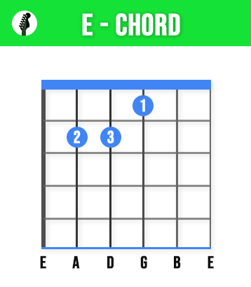 E Guitar Chord - Learn These 11 Basic Guitar Chords To Play Any Song - Beginners Guide
