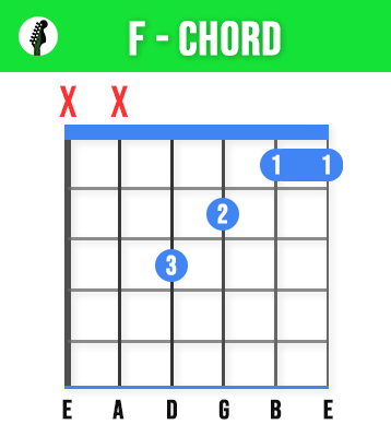 F Guitar Chord - Learn These 11 Basic Guitar Chords To Play Any Song - Beginners Guide