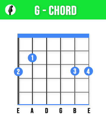 G Guitar Chord - Learn These 11 Basic Guitar Chords To Play Any Song - Beginners Guide